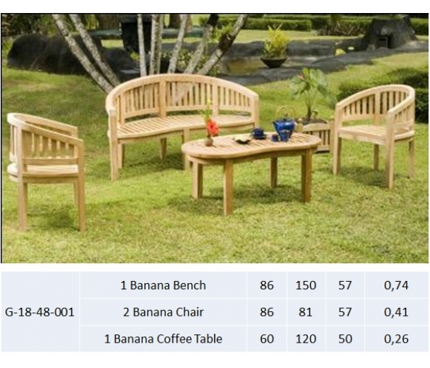 Banana Collection set
