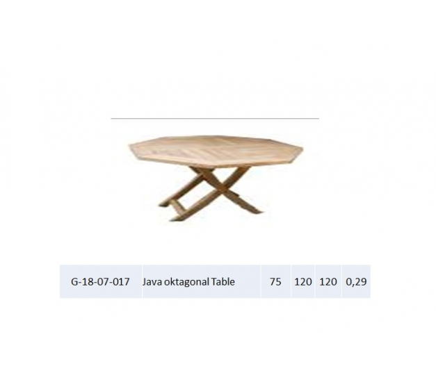 Java oktagonal Table