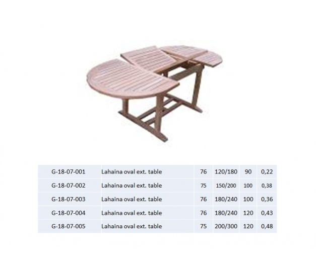 Lahaina oval ext. table