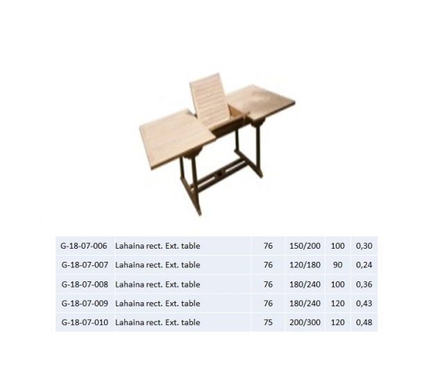 Lahaina rect. Ext. table